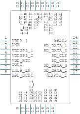 ESP8266EX - Espressif Systems - PCB symbol
