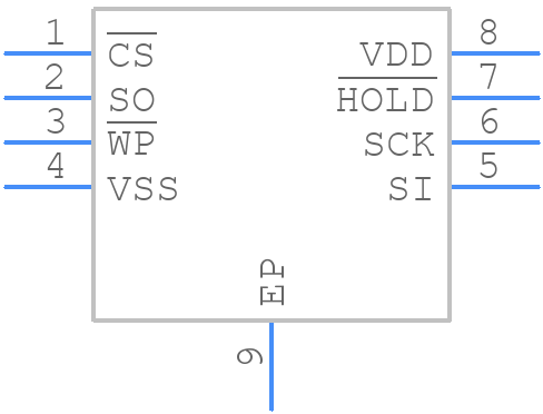 MR25H10MDC - Everspin Technologies - PCB symbol