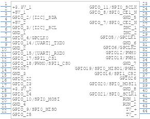 The Raspberry Pi Zero W Autodesk Eagle Library Element14 Tutorial 1 For Schematic Design Youtube V13 Pcb Symbol