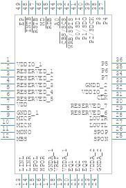 LD3320 - Electrodragon - PCB symbol