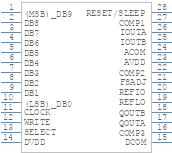 Ad9761arsz Analog Devices Pcb Footprint Symbol Download
