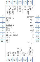 AD2S1200YSTZ - Analog Devices - PCB symbol