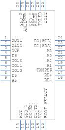 901.358 - In-Circuit - PCB symbol
