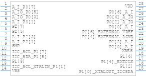 CY8C29466-24PVXI - Cypress Semiconductor - PCB symbol