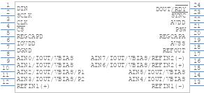 AD7124-4BRUZ - Analog Devices - PCB symbol