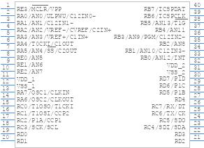 PIC16F887-I/P - Microchip - PCB symbol