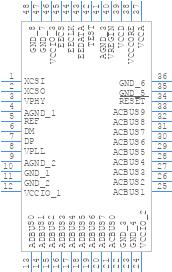 FT232HL-REEL - FTDI Chip - PCB symbol