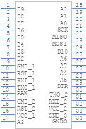 ARD-PRO-MINI-5 - Gravitech - PCB symbol