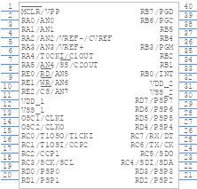 PIC16F877A-I/P - Microchip - PCB symbol