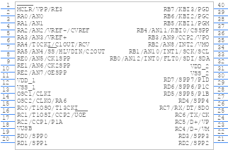 PIC18F4550-I/P - Microchip - PCB symbol