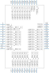 CY8C4245AXI-483 - Cypress Semiconductor - PCB symbol