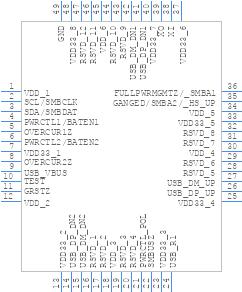 Tusb4020biphp Texas Instruments Pcb Footprint Symbol Download Usb Schematic