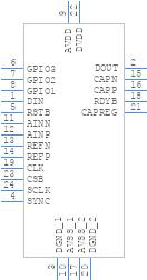 MAX11270EUG+ - Maxim Integrated - PCB symbol