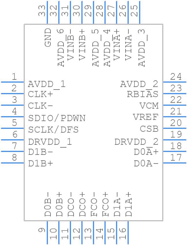 AD9635BCPZ-80 - Analog Devices - PCB symbol