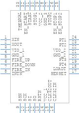 TDC-GP22 T&R - ams - PCB symbol