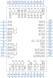 W5500 - WIZnet Inc - PCB symbol
