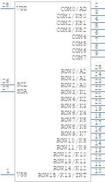HT16K33-28SOP - Holtek - PCB symbol
