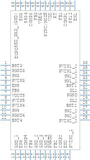 ADP5052ACPZ-R7 - Analog Devices - PCB symbol