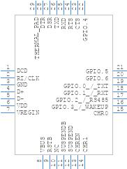 CP2102N-A01-GQFN28 - Silicon Labs - PCB symbol