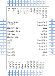 MAX14830ETM+ - Maxim Integrated - PCB symbol