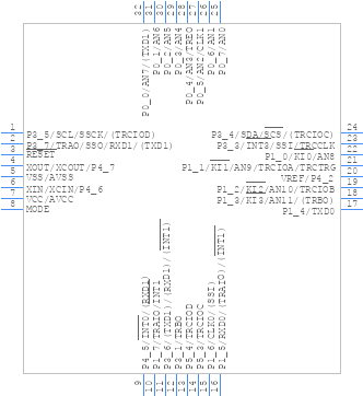 R5F21276SNFP#V2 - Renesas Electronics - PCB Footprint & Symbol Download