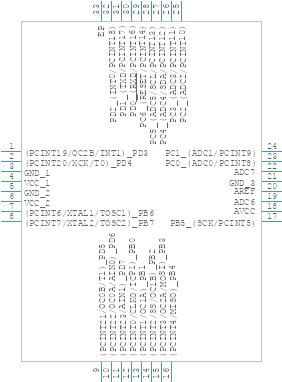 ATMEGA328P-MU - Microchip - PCB symbol