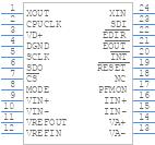 Cs5460a Bsz Cirrus Logic Pcb Footprint Symbol Download