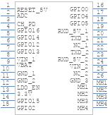 2471 - Adafruit - PCB symbol