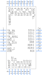 Sx1257iwltrt Semtech Pcb Footprint Symbol Download
