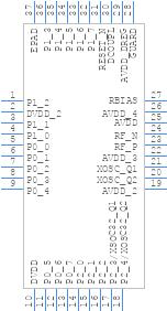 Cc2510f32rsp Texas Instruments Pcb Footprint Symbol Download