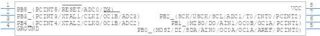 ATTINY85-20PU - Microchip - PCB symbol