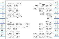 ATMEGA8L-8PU - Microchip - PCB symbol