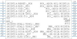 ATMEGA328-PU - Microchip - PCB symbol