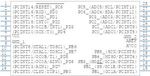 ATMEGA328P-PN - Microchip - PCB symbol