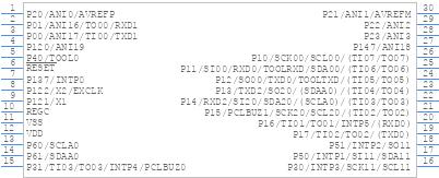 R5F102A8ASP#V0 - Renesas Electronics - PCB Footprint & Symbol Download