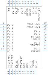 DA14585-00000AT2 - Dialog Semiconductor - PCB symbol