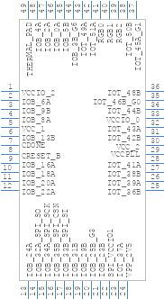 ICE5LP2K-SG48ITR50 - Lattice - PCB symbol