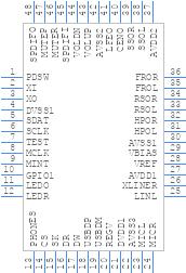 Cm6206 Cmedia Pcb Footprint Symbol Download