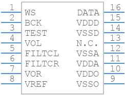 TDA1549T - PHILIPS - PCB symbol