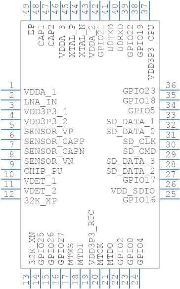 ESP32-D0WDQ6 - Espressif Systems - PCB symbol