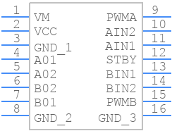 ROB-14450 - SparkFun - PCB symbol