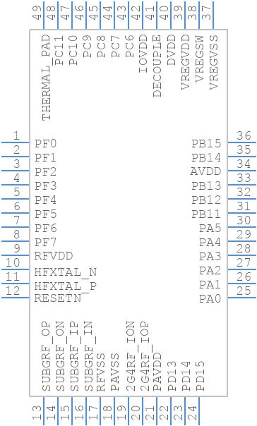 EFR32BG13P632F512IM48-CR - Silicon Labs - PCB symbol