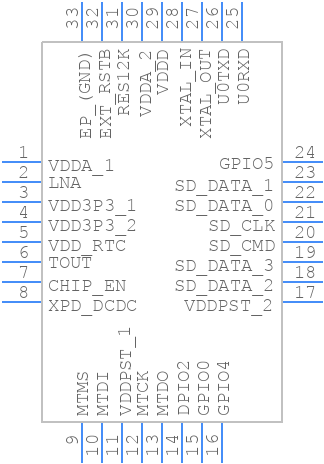 ESP8266EX - Espressif Systems - PCB Footprint & Symbol Download