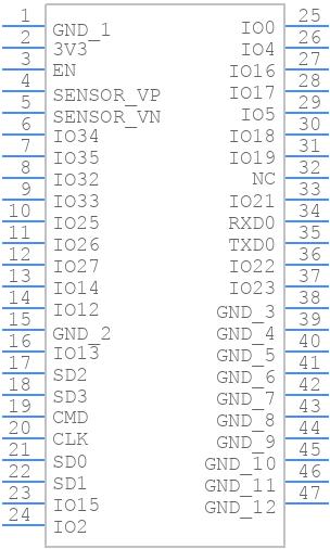 ESP32-WROOM-32U (4MB) - Espressif Systems - PCB symbol