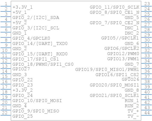 Raspberry Pi Zero W (v1.3) - RASPBERRY-PI - PCB symbol