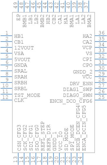 TMC5160-TA - TRINAMIC - PCB Footprint & Symbol Download