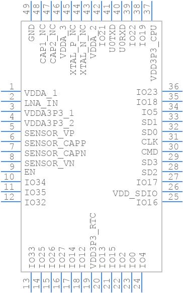 ESP32-PICO-D4 - Espressif Systems - PCB symbol