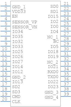 ESP32-WROVER-I (16MB) - Espressif Systems - PCB symbol