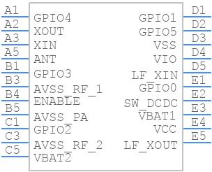 EM9304V01CS25B - EM MICROELECTRONIC - PCB symbol