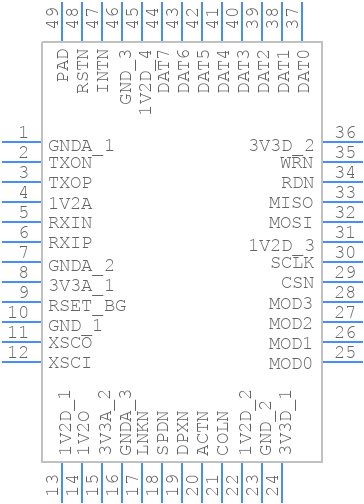 Enjoyable W5100S Q Wiznet Inc Pcb Footprint Symbol Download Wiring Cloud Hisonuggs Outletorg
